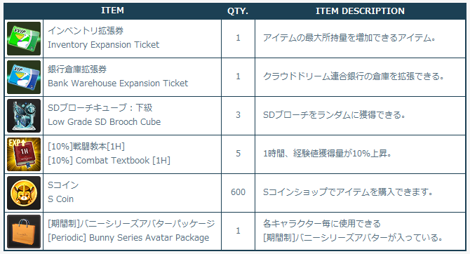 [Image: 3-4-1_New_Registration_Benefits.png]