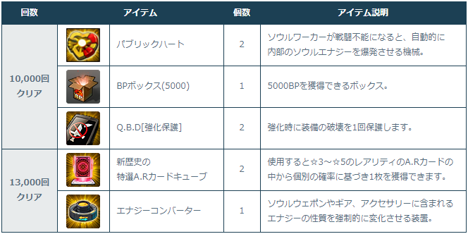 [Image: 3-3-2_Global_Rewards.png]