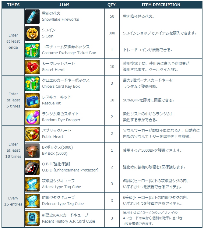 [Image: SW2020-01016_NierWarfare_Rewards.png]