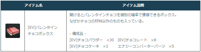 [Image: 5-1-1_Valentine_Choco_Box.png]