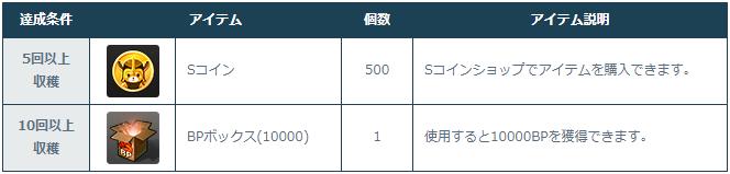 [Image: 2-1-1_Harvest_Count_Rewards.png]