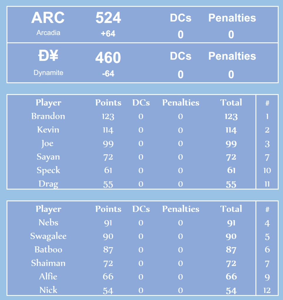 [#450] ARC 524 vs 460 Х 2018-06-19_19.23.41