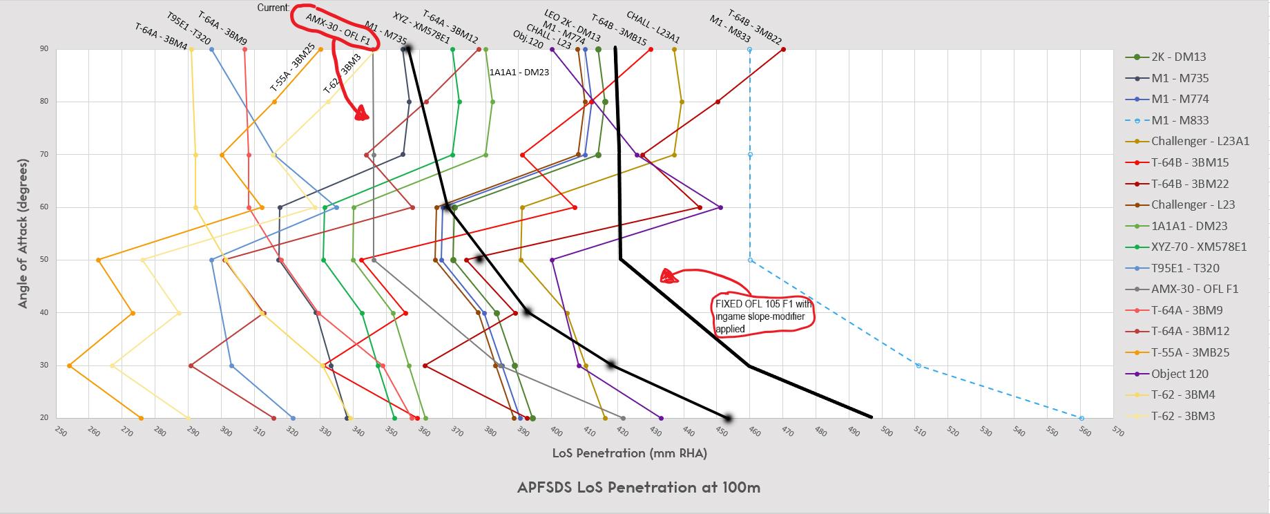 APFSDS-LOS2.png