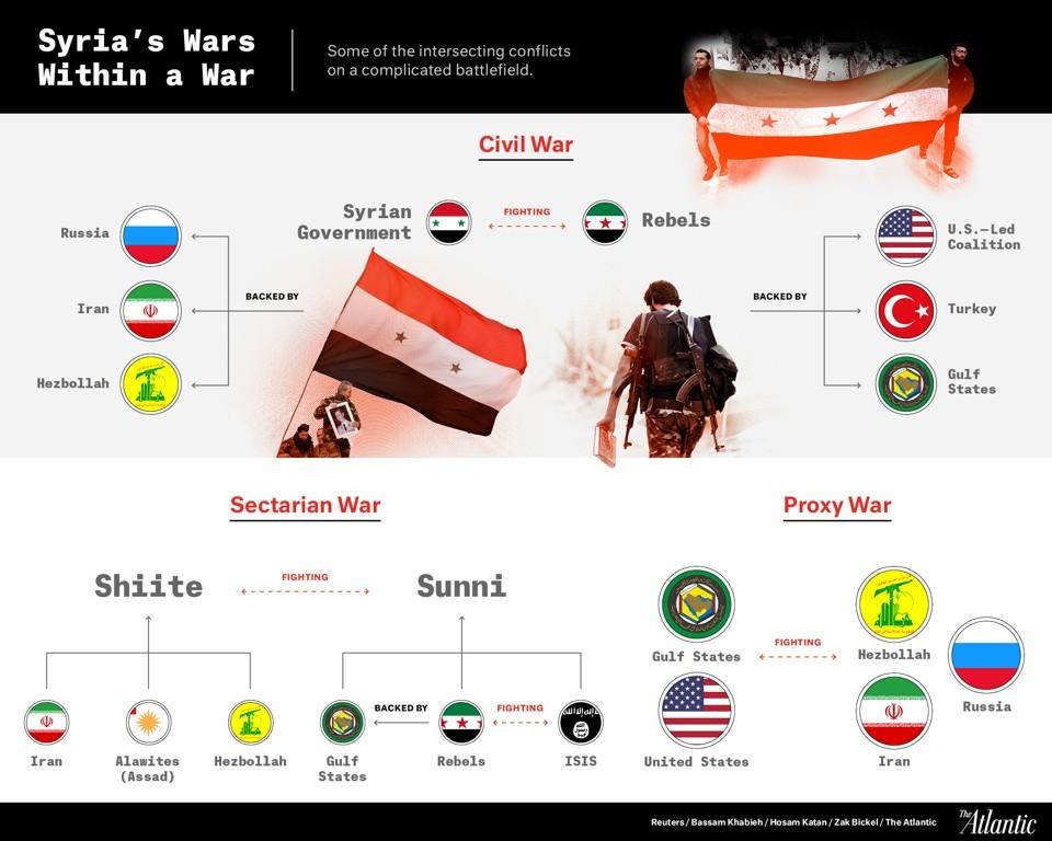 https://cdn.discordapp.com/attachments/308950154222895104/353418119114522624/War-within-a-War.png
