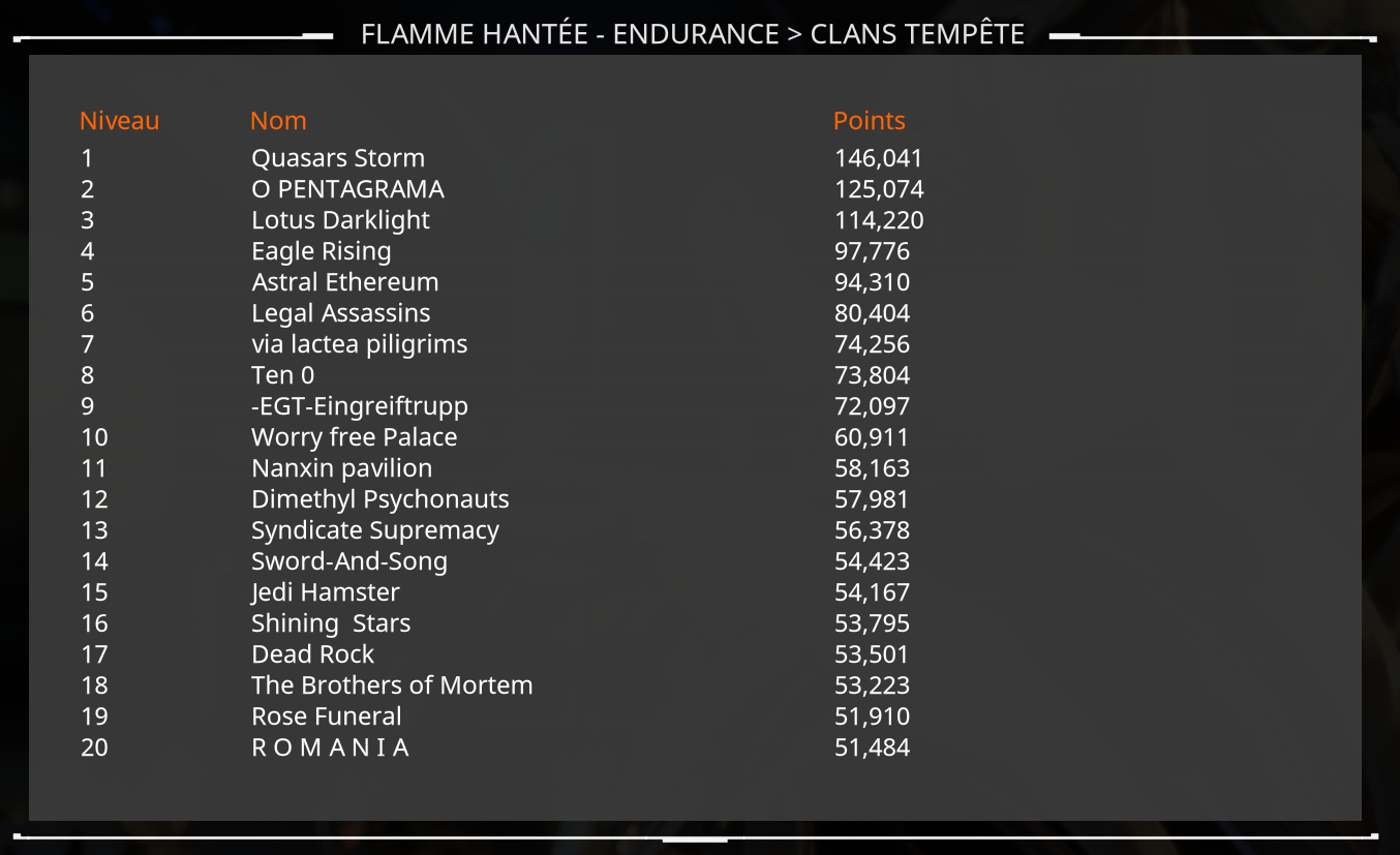Classement_Flamme_hantee.png