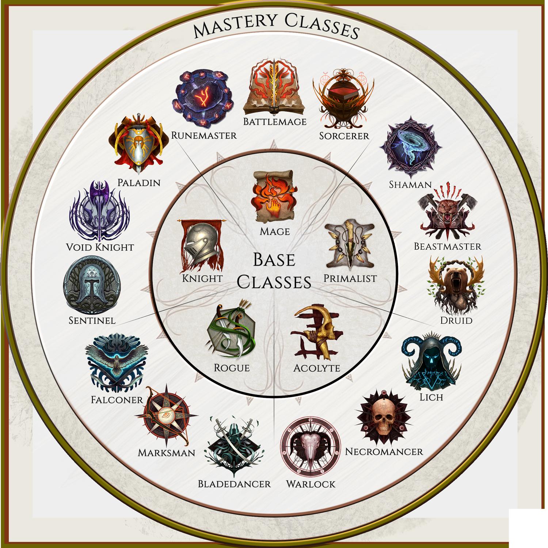 Last Epoch Mastery Wheel