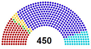 ¤ V2018 ¤ Topic de Regroupement des Elections  Unknown