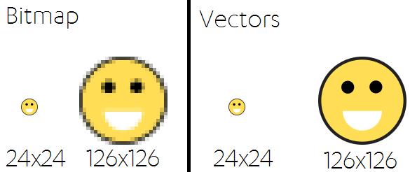 bitmap_vs_vector.png