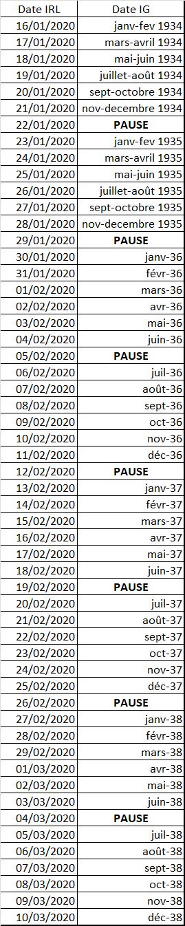 ¤ V1934 ¤ Calendrier Officiel Unknown