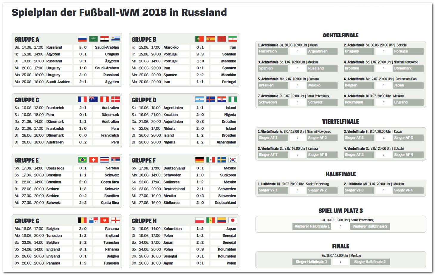 WM-2018_-_Spielplan.png
