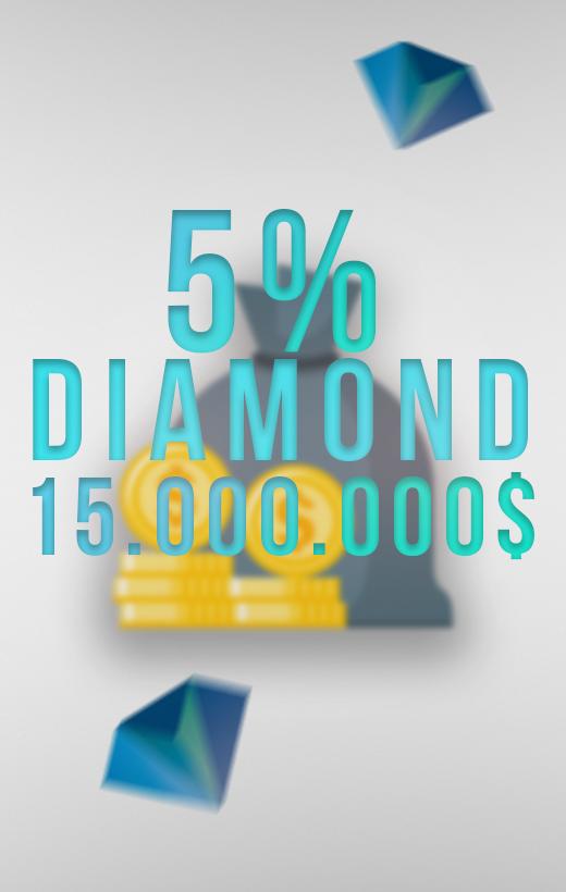 15.000.000$ Diamond RP