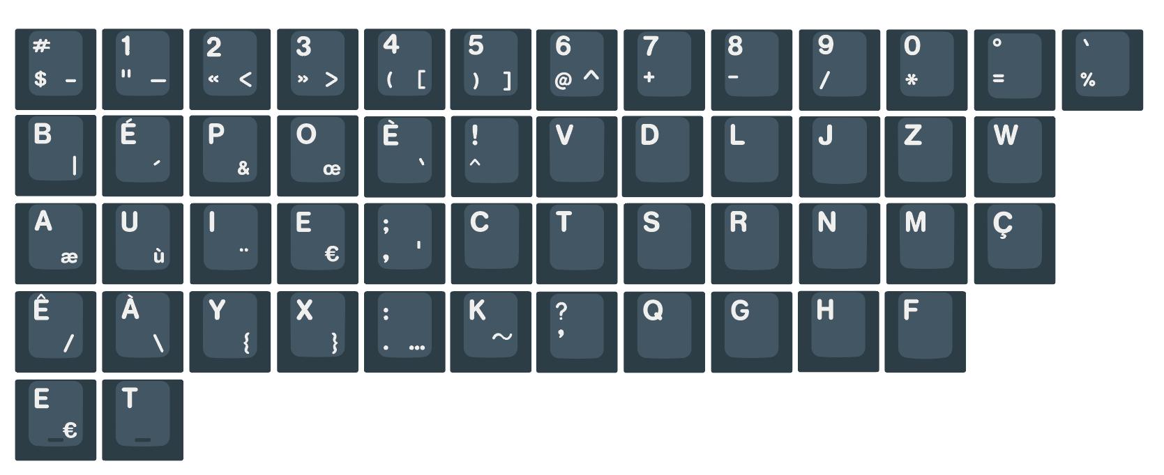 Zekth - Be The One keycaps set - bépo