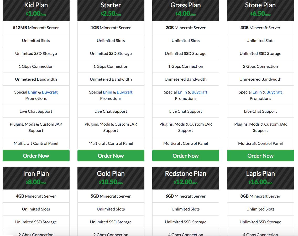 Captura de pantalla 2020 06 17 a las 4.48.50   Organización FxZ   El mejor Minecraft Hosting + 30% descuento