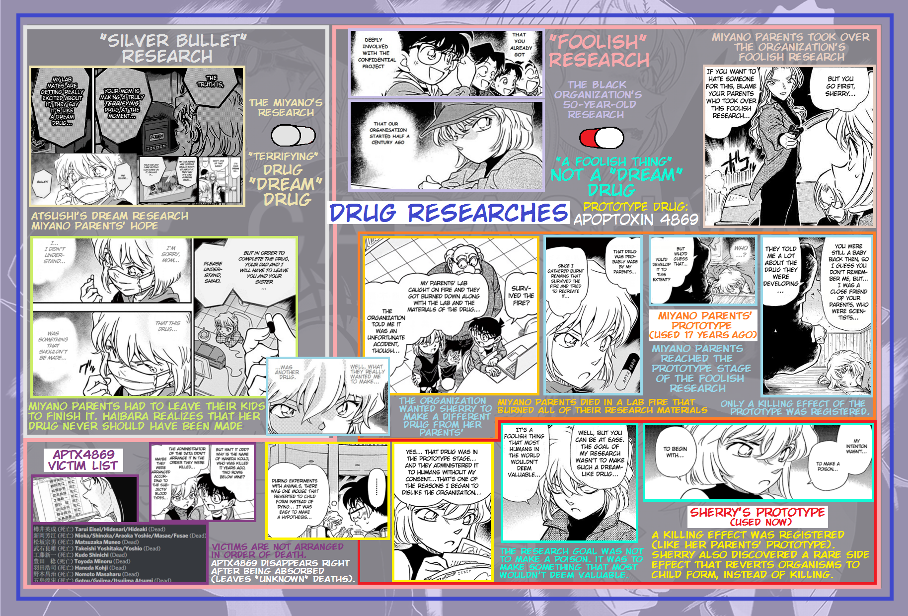 Drug_Researches.png
