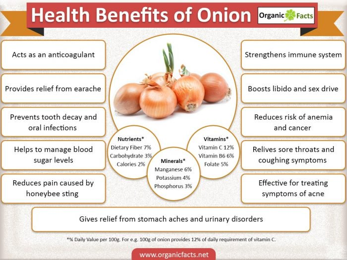 https://cdn.discordapp.com/attachments/388505926900121600/388512778781982730/onioninfographic.jpg