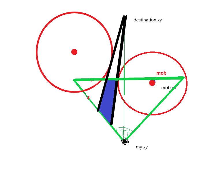 [Image: tangent2.png]