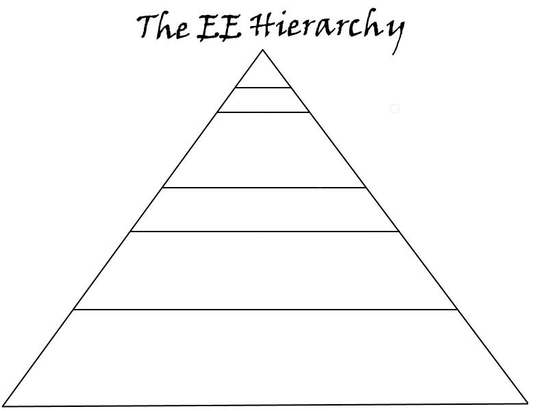 EE_Hierachy2.png