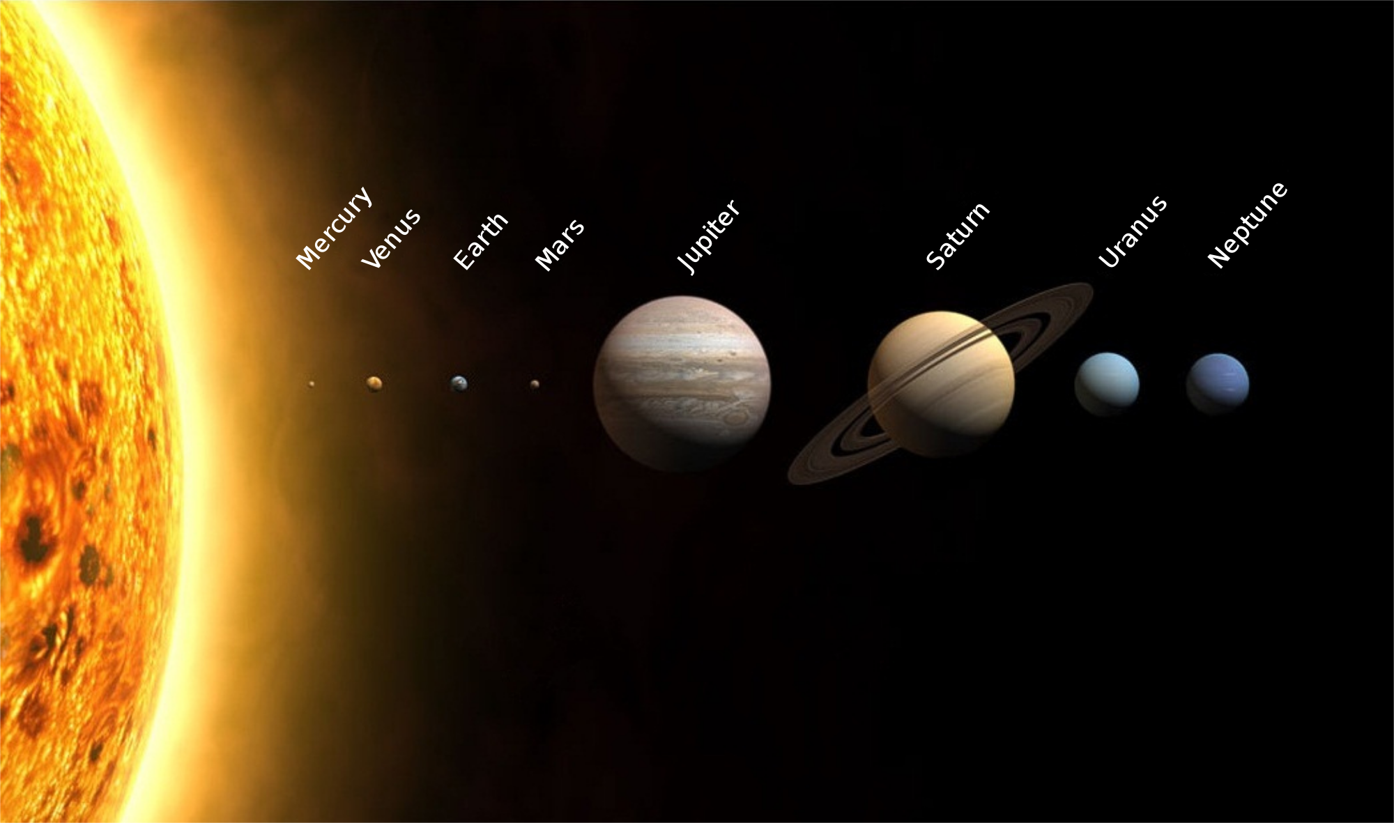 2000px-Planets2013.png