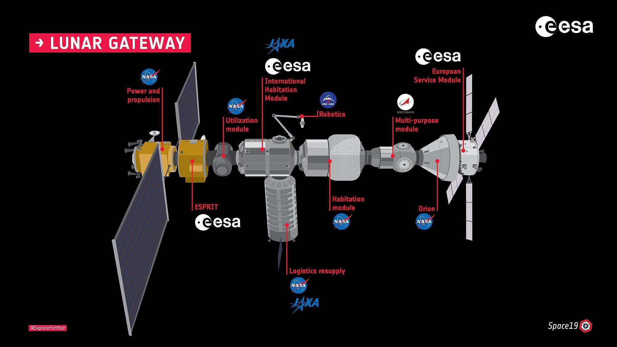 The_Gateway_concept.jpg