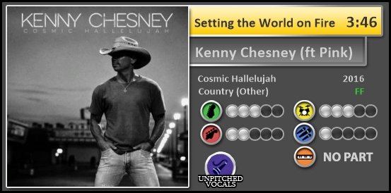 Kenny_Chesney_ft_Pink_-_Setting_the_Worl