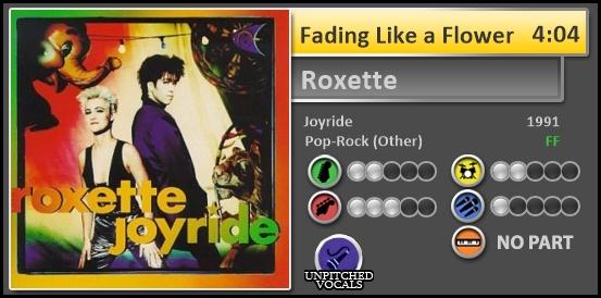 Roxette_-_Fading_Like_a_Flower_visual.jp