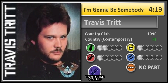 Travis_Tritt_-_Im_Gonna_Be_Somebody_visu