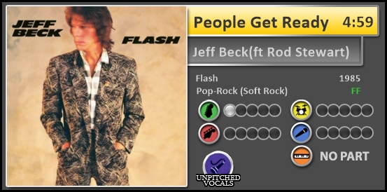Jeff_Beckft_Rod_Stewart_-_People_Get_Rea