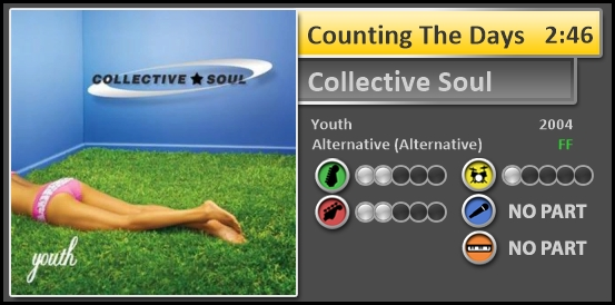Collective_Soul_-_Counting_The_Days_visu