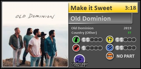 Old_Dominion_-_Make_it_Sweet_visual.jpg