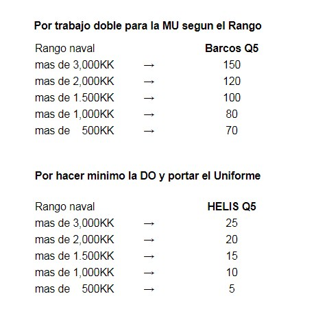 https://cdn.discordapp.com/attachments/425717369017597972/442044136460124180/Repartos_Espanol.jpg