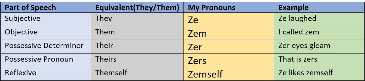 pronoun_chart.JPG