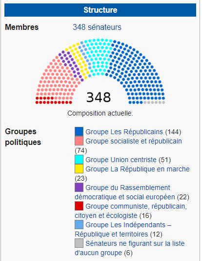 [X] République française Unknown
