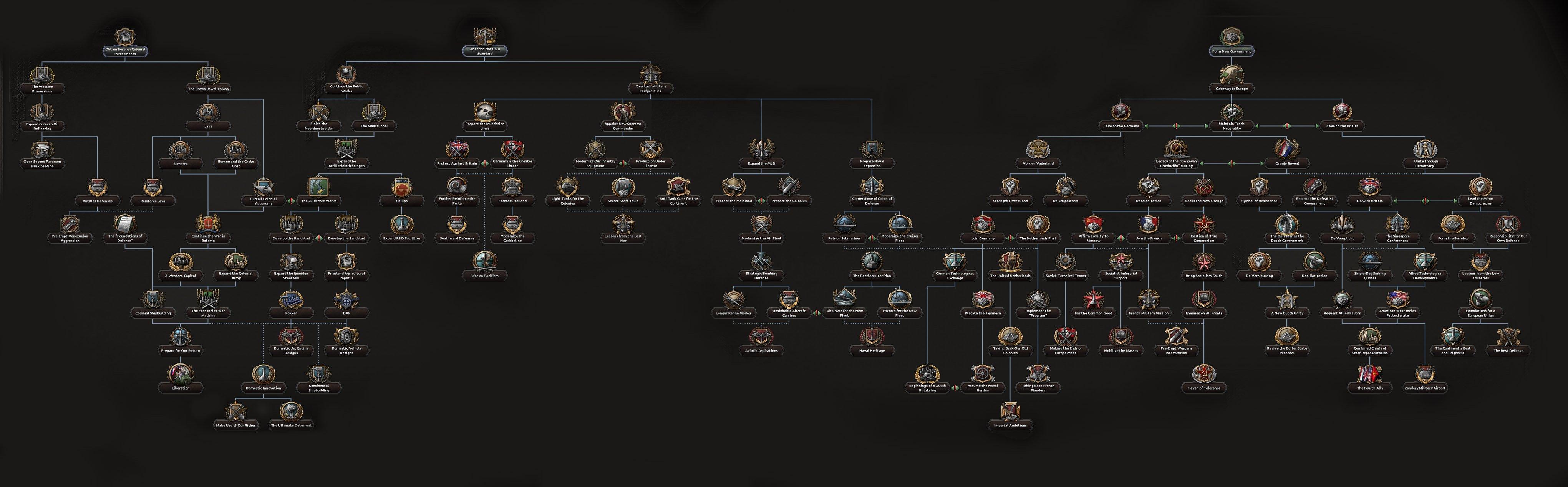dev_diary_netherlands_tree.jpg