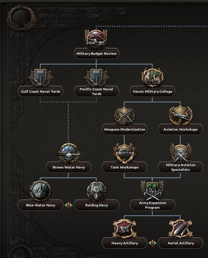 military_tree.jpg