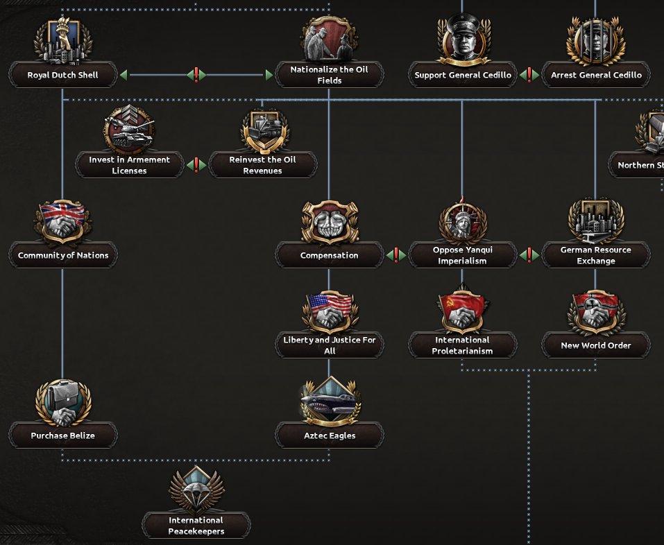 diplomatic_tree.jpg
