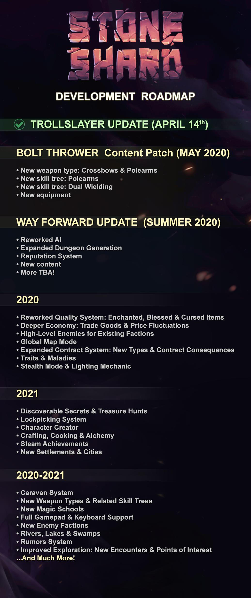 Their roadmaps