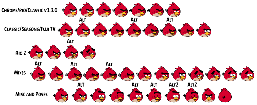 [Image: Redbirdstuff2.PNG]
