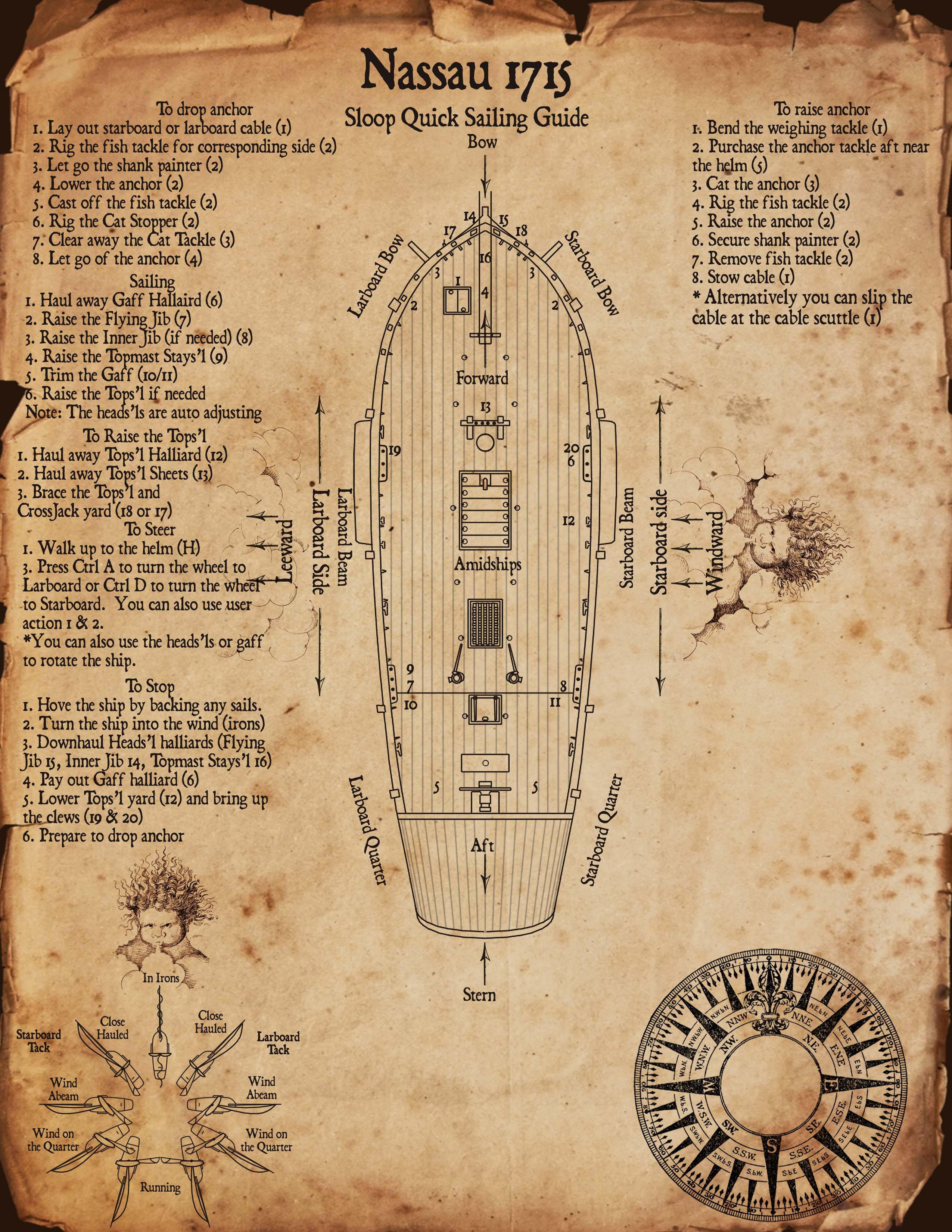 Quick_Sail_Guide.jpg