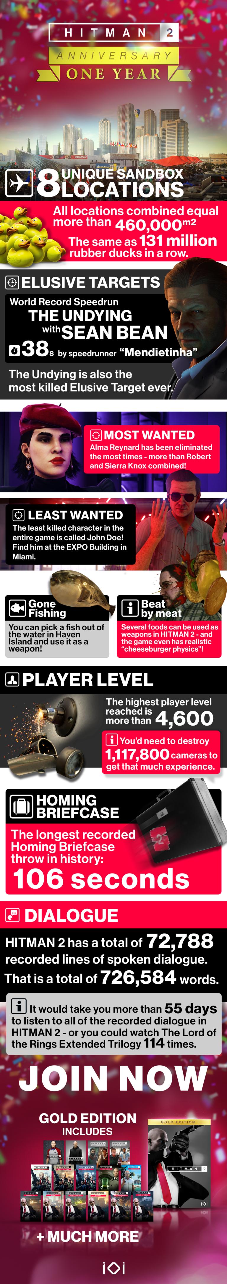 HITMAN2_Anniversary_Infographic-768x4339
