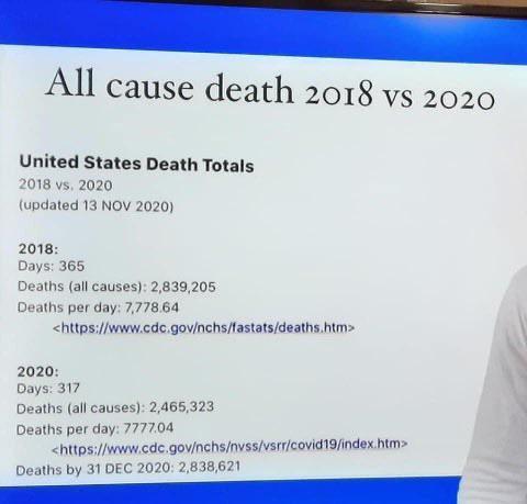 https://cdn.discordapp.com/attachments/454978255225749524/784846032839376937/Covid19_Death_Statistics_Alarming.jpg