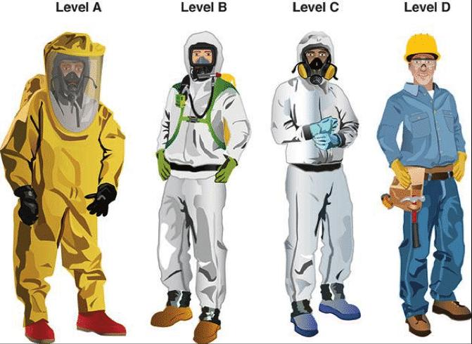 Hazmat-Suit-Levels_Reference.png