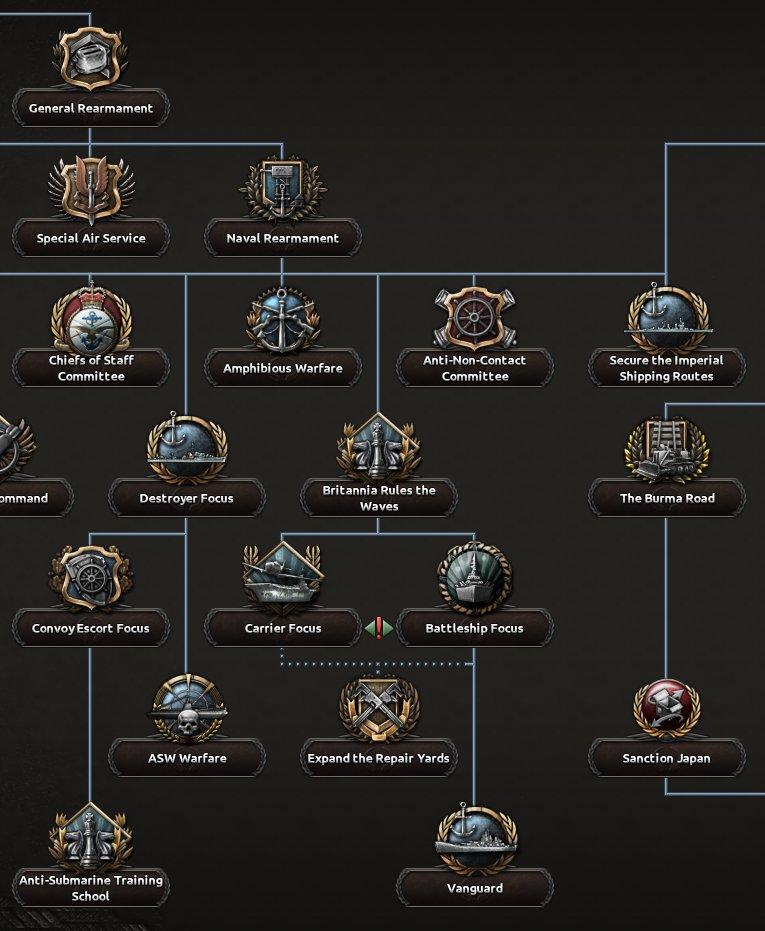 dev_diary_uk_naval_tree.jpg