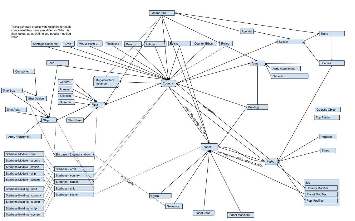 Modifier_Flowchart.jpg