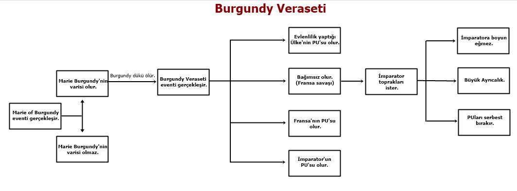 Burgundy_Veraseti.jpg