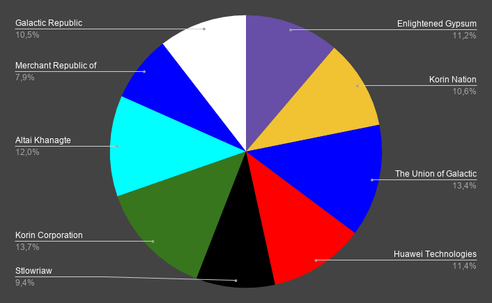 chart_15.png