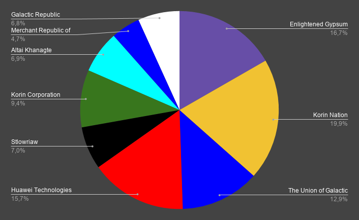 chart_16.png