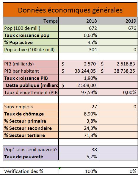 [✓] République française Donnees_eco_gene