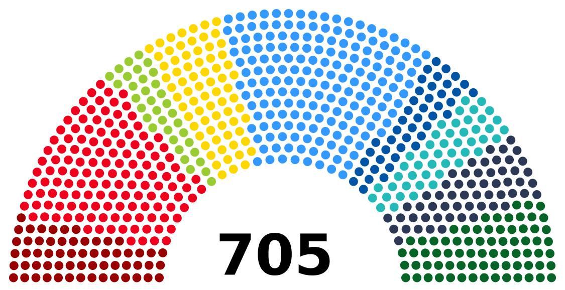 ¤ V2018 ¤ Topic de Regroupement des Elections  ParlEuro1