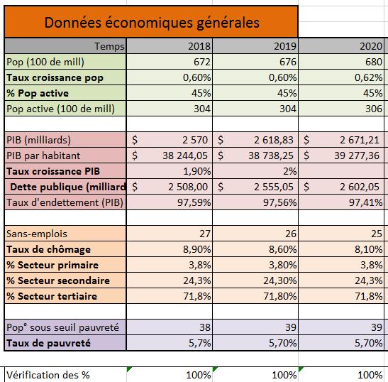 [✓] République française Donneseco2019