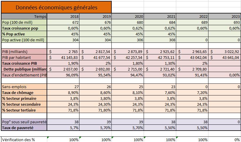 [✓] République française - Page 2 Donnees_gene_2023